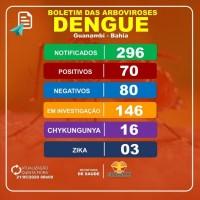 Guanambi registra 89 casos confirmados de dengue, zika e chykunguya. - Foto 1