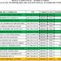 Prefeitura de Guanambi divulga resultado final da seleção e convocação de 5 médicos. - Foto 2