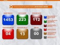 Secretaria Municipal de Saúde confirma décimo oitavo caso do novo coronavírus em Guanambi.