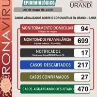 Urandi confirma 27 casos de coronavírus. - Foto 1
