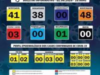 Candiba confirma 3 casos de coronavírus no distrito de Pilões por teste rápido, 1 recuperado e 2 seguem assintomáticos.