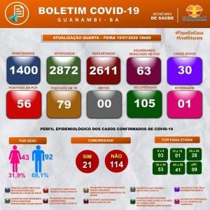 Guanambi confirma mais quatro casos e número de recuperados do coronavírus chegou a 105.