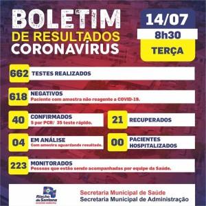 Riacho de Santana registra mais 7 casos positivos de coronavírus.