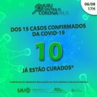 Dez pacientes estão curados da Covid em Iuiú. - Foto 1