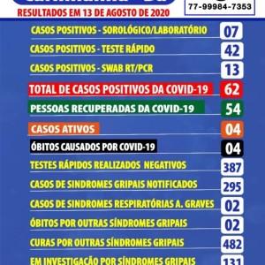 Dois novos casos de Covid-19 são registrados em Carinhanha e chega a 62.