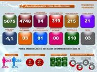 Mais cinco casos de coronavírus são confirmados em Guanambi nesta quarta-feira (23).