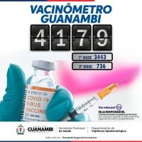 Guanambi não registra novos casos de covid-19 nas últimas 24h - Foto 1