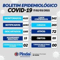 Quinta morte por Coronavírus é confirmada em Pindaí. - Foto 1