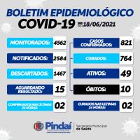 Pindaí registra mais dois óbitos por Covid-19. - Foto 1