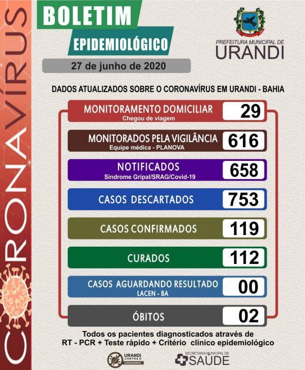 Urandi volta registrar casos de coronavírus após 10 dias.