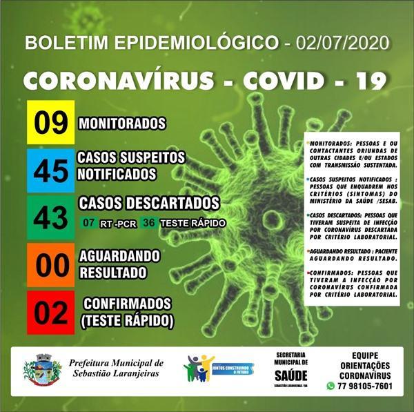 Sebastião Laranjeiras confirma os dois primeiros casos de coronavírus.