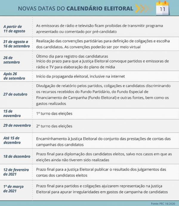 Veja o novo calendário das eleições municipais de 2020.
