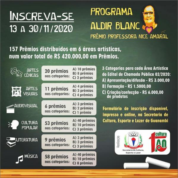 Secretaria de Cultura de Guanambi publica edital validando projetos da Lei Aldir Blanc.